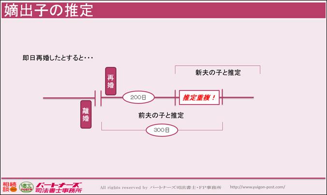 平成27年12月16日最高裁判決<br>~女性の再婚禁止期間は「違憲」~