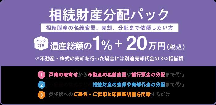 相続財産分配パック 遺産総額の0.8%+20万円 相続財産の名義変更、売却、分配まで依頼したい方