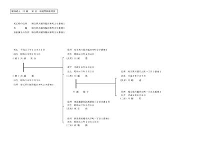 相続関係説明図のサンプル